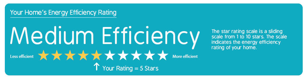 VRES star rating